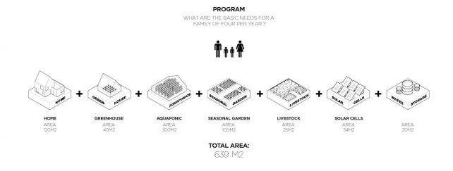 Illustration zur Berechnung des qm-Bedarfes für eine vierköpfige Familie.